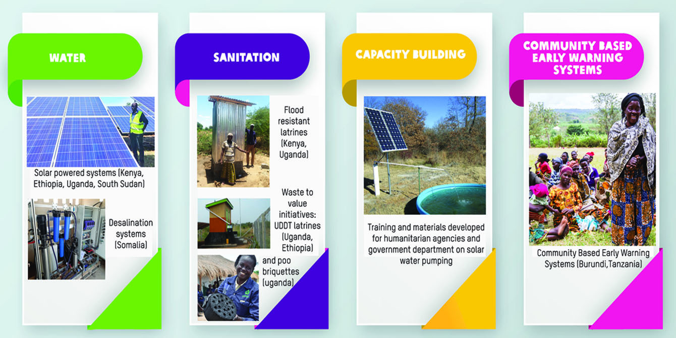 Some of the climate resilient WASH interventions that Margaret has supported in HECA.