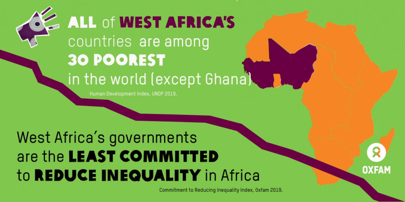 All West African countries are among the 30 poorest in the world (except Ghana)
